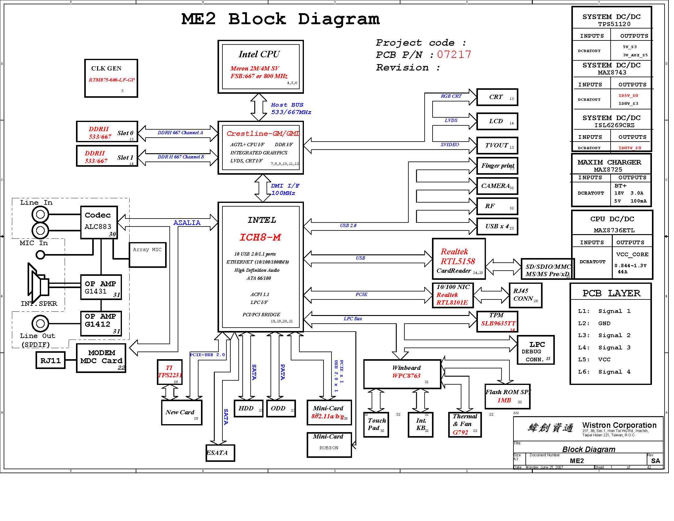 Schemat Medion Md96350 Md96780 Md96850 Wistron Me2