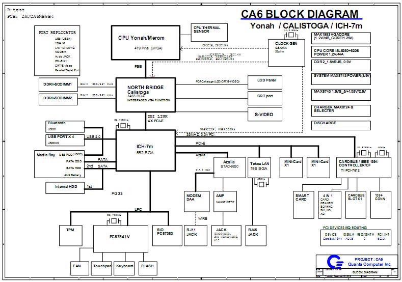 Schematic Gateway Nx260x M255 M255 E M255 G Quanta Ca6