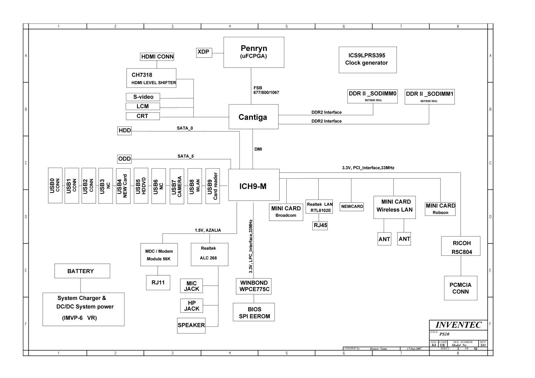 Schemat Toshiba Satellite L300 L305 Inventec Ps10 Ps10s