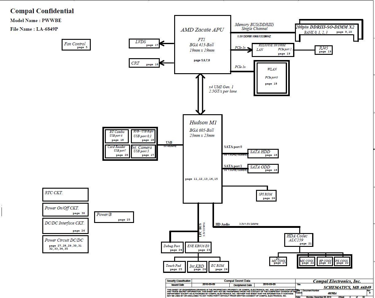 схема compal la-3181