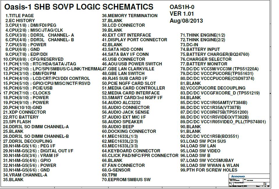 Schemat Lenovo Thinkpad T440p Oasis 1 Forum Elvikom